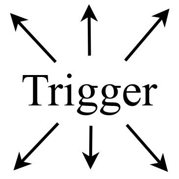 Schriftzug Trigger, von dem mehrere Pfeile ausgehen